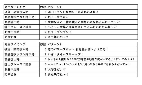 浜田の夕日自販機音声パターン