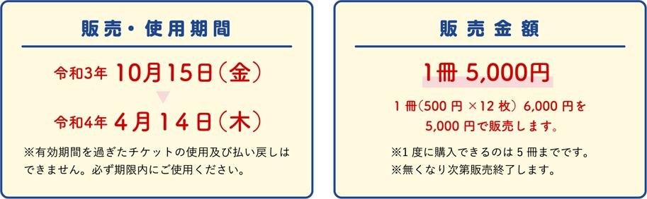 使用期間令和3年 10月15日(金)令和4年 4月14日(木)